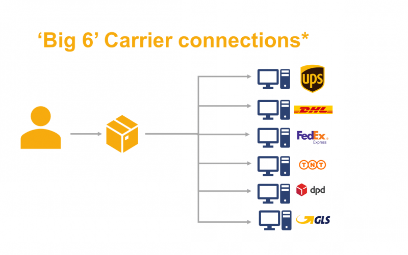 big-6-carriers